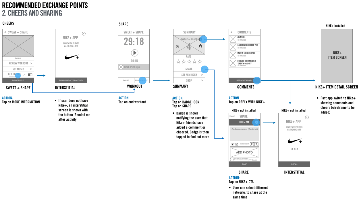 Initial_flows_wireframes_v2