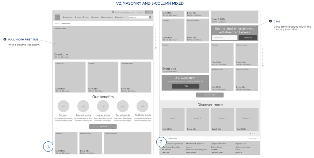 Index page wireframes