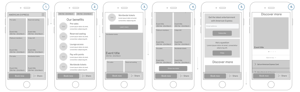 Index page wireframes for mobile