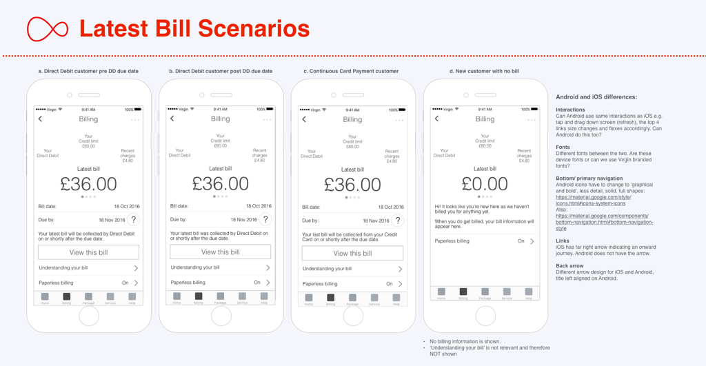Example of billing scenarios