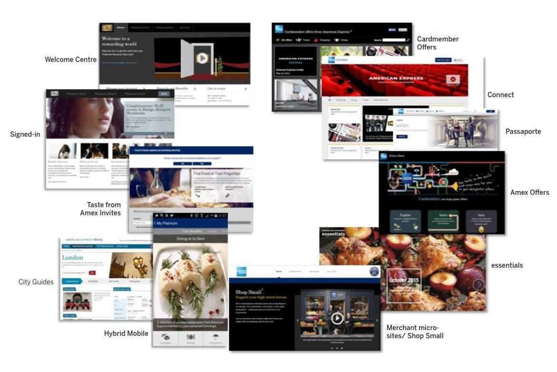Multiple websites all doing similar tasks