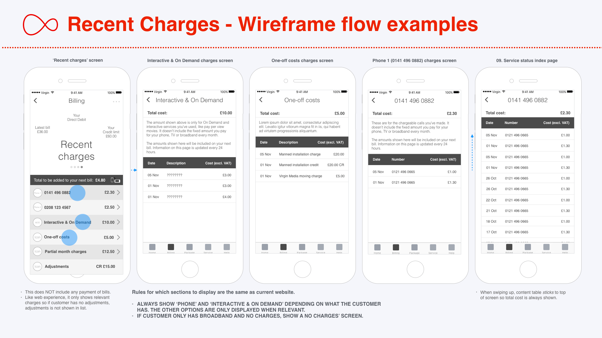 Recent Charges wireframe flows
