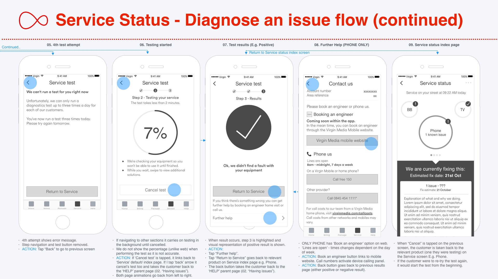Service Status wireframe flows v2